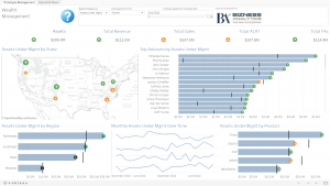 INTERACTIVE DASHBOARD EXAMPLES